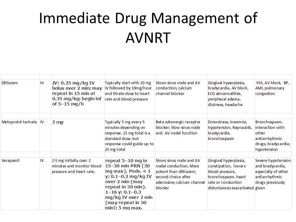 AV nodal reentrant tachycardia: Diagnosis and Treatment