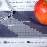 BMI chart, weight
